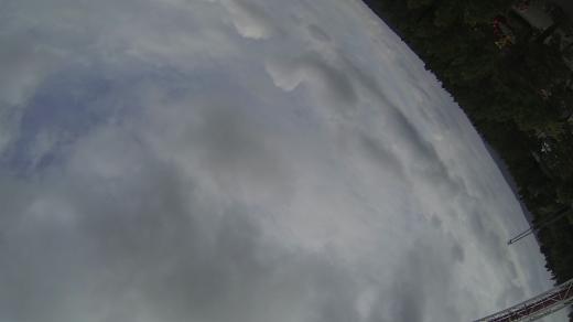 Det kan være nyttig å se ting fra et annet perspektiv, for eksempel opp-ned